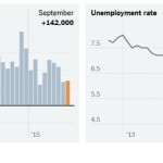 employment report - employment situation