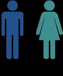 MC_Gender