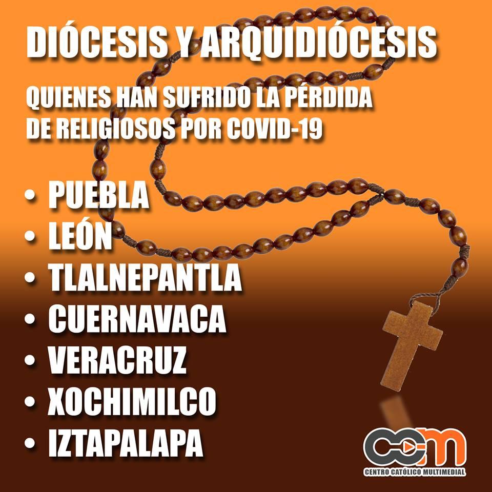 sacerdotes covid