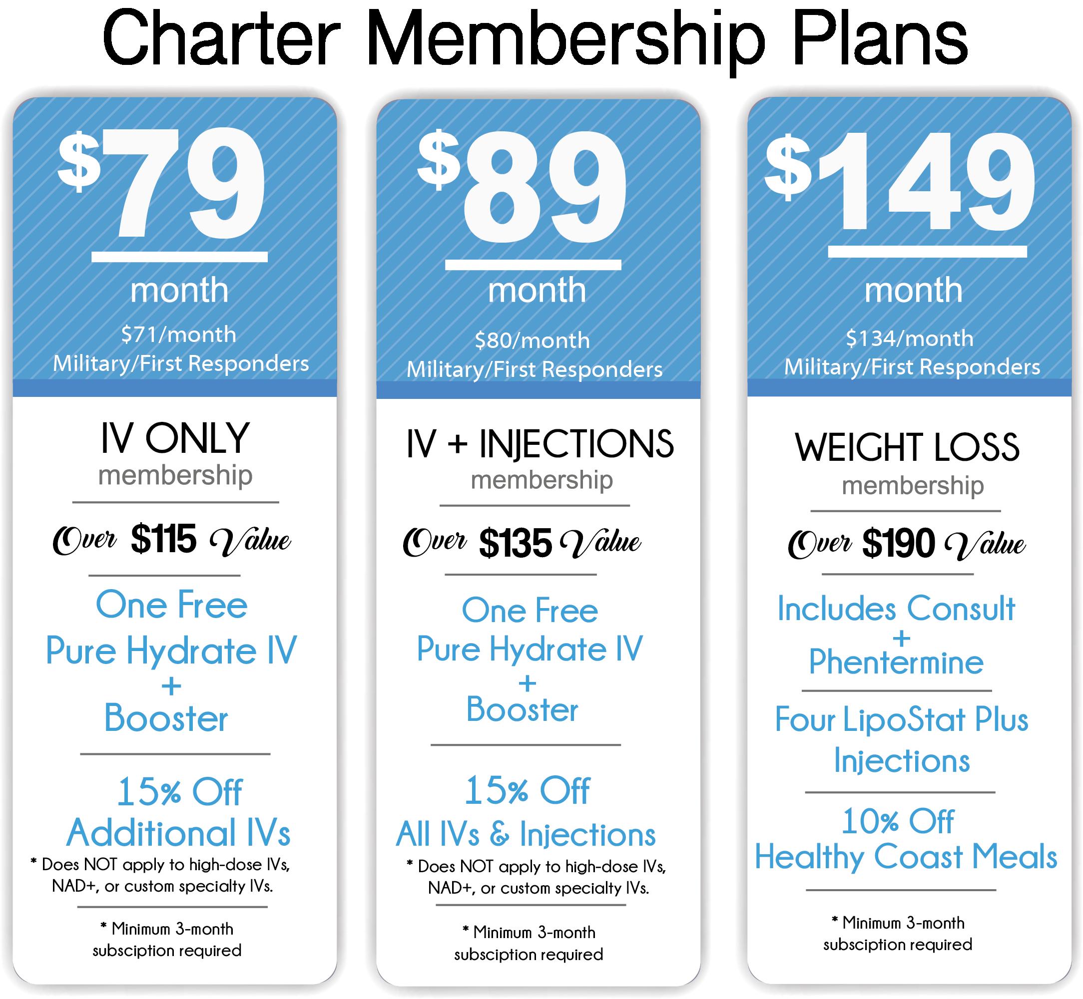 Weight Loss IV Memberships